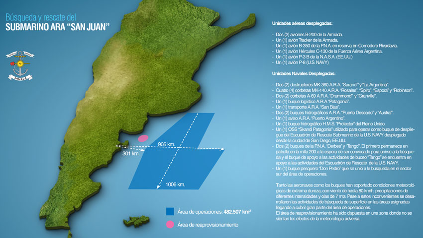 Área de búsqueda del Submarino Argentino ARA San Juan